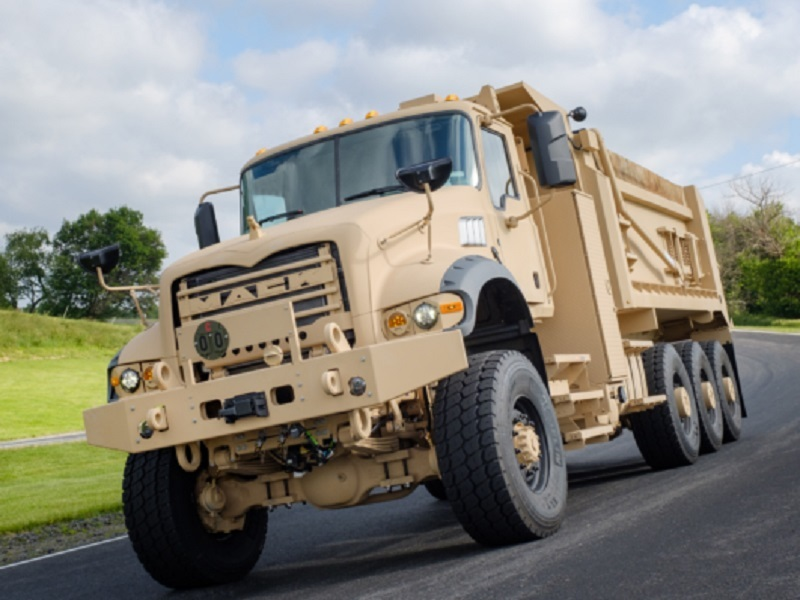Photo of Acquiring The Precise Dump Truck You'll Need