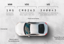 Photo of Know Your Vehicle Profile with VIN